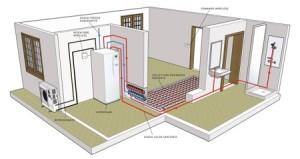 pompa di calore vista impianto