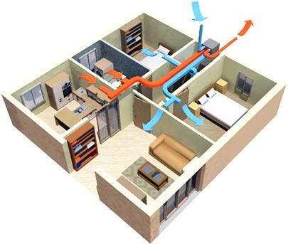 schema impianto ricambio aria forzata